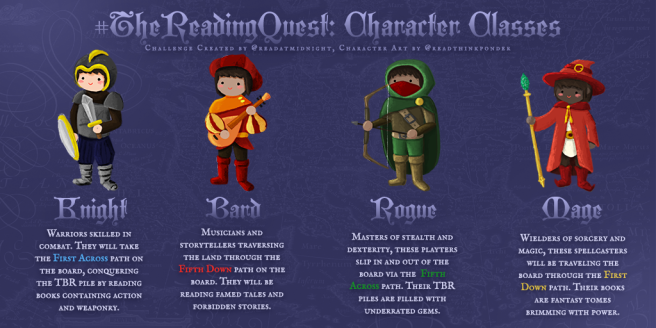 the-reading-quest-character-classes