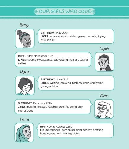 girlswhocode charactersheet